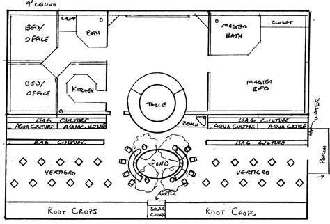 greenhouse floor plans greenhouse house plans numberedtype
