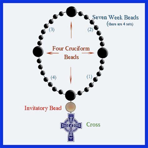 anglican prayer of reflection