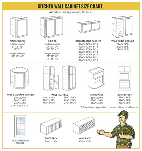 standard size of kitchen cabinets kitchen cabinet sizes chart manicinthecity