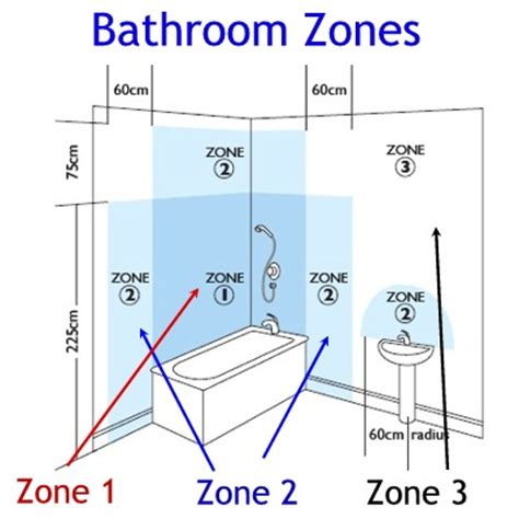 bathroom lighting zones mesmerizing 50 bathroom lighting electrical zones