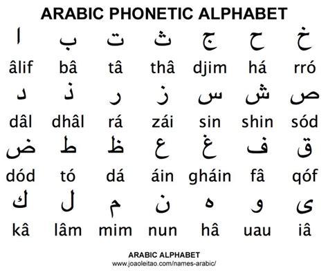 25 best ideas about letters in arabic on pinterest