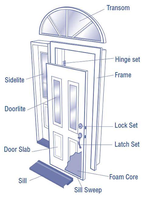 entry door parts patio door types efficient windows