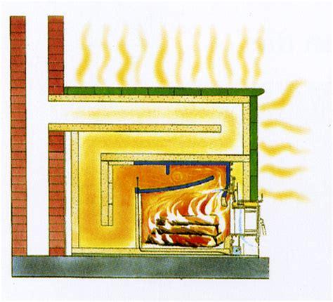 Danwood Haus Saarland by Warmluftofen Selber Bauen Gt Warmluftofen Bruno Mini Ii