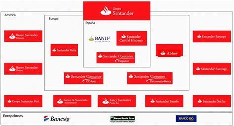 banco santander web corporativa la estrategia de crecimiento del grupo santander i