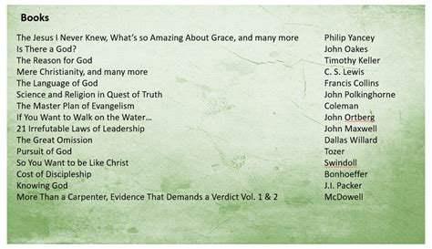 picture book list book list jesus is the answer