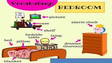 bedroom furniture vocabulary learn learning for children learn