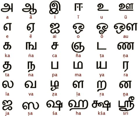 in tamil language with pictures tamil alphabet new calendar template site
