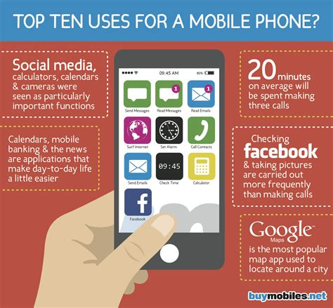 uses for the top 10 uses for smartphones