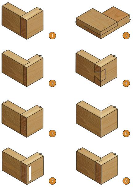joints in woodwork finger joints woodworking plans discover woodworking