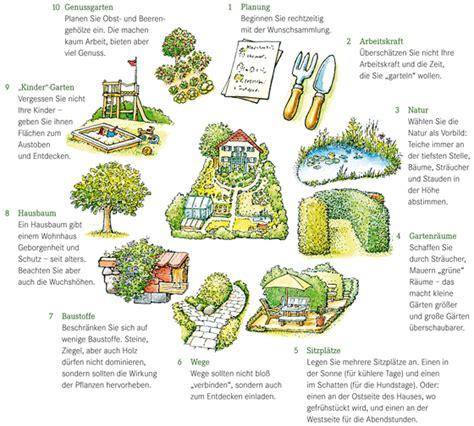 Der Neue Garten Für Intelligente Faule by Reading