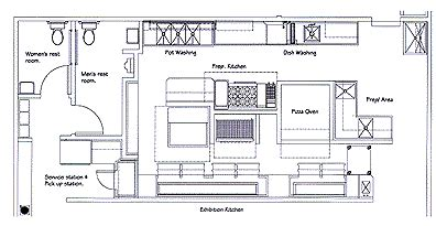 restaurant kitchen layout ideas robert rooze food facilities design restaurant kitchens интерьеры в коммерческих помещениях