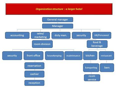 duties of a front desk officer front desk hotel duties hostgarcia