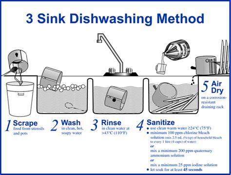 Easy Backsplash Kitchen restaurant stainless steel equipment 3 compartment sink