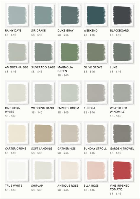 paint colors joanna gaines fixer joanna gaines released a new line of paint