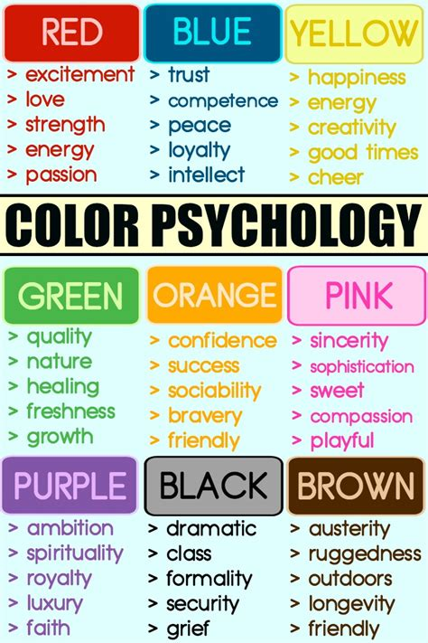 room color psychology psychological effects of the color home design