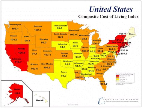 states with the lowest cost of living cost of living 2nd quarter 2000