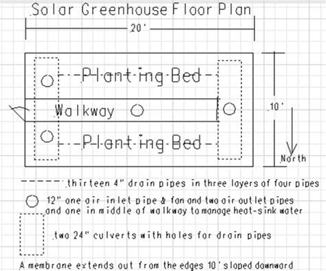 greenhouse floor plans solaripedia green architecture building projects in