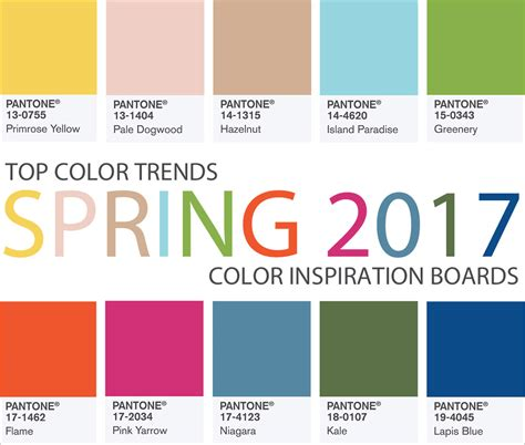 2017 trend colors top color trends for 2017 sew4home