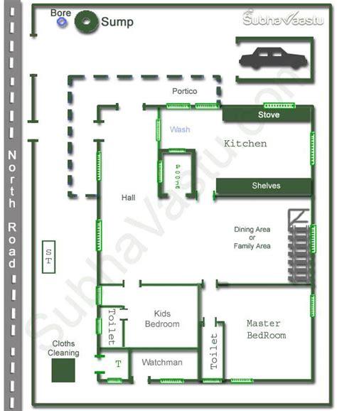vastu floor plans facing vastu floor plans facing carpet review