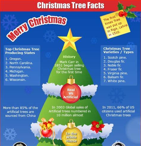 tree facts trivia top 5 tree infographics