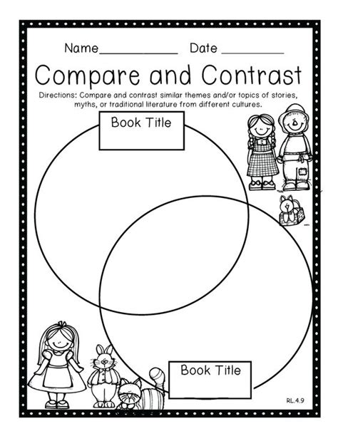 compare and contrast picture books reading compare and contrast and text dependent