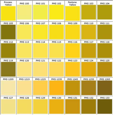 golden color shades chega de monotonia dicas de decora 231 227 o amarelo