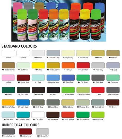 spray painter malaysia spray paint by anchor brand end 1 16 2016 7 15 am myt