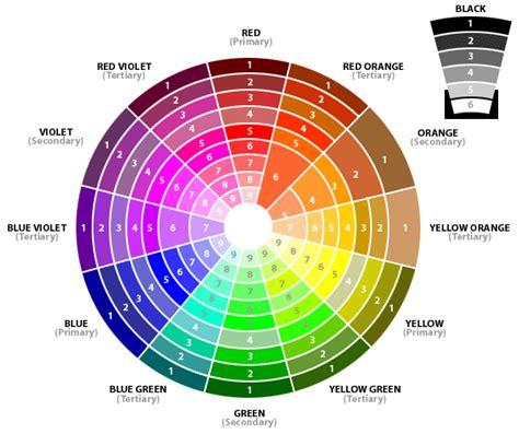behr paint color wheel tips for choosing paint colors for home designhousebusqueda