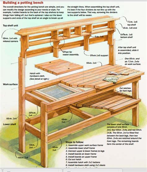 Gardening Workbench Awesome Potting Bench Plans Beyond Paleo By Millie Barnes