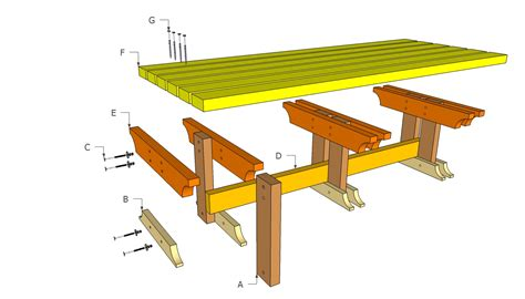outdoor bench plans woodworking pdf diy plans benches indoor plan coffee table