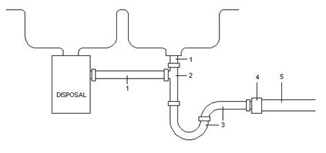 plumbing diagram for kitchen sink with garbage disposal commercial dishwasher commercial dishwasher garbage