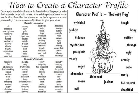 how to create a story gramcracker crumbs profiles