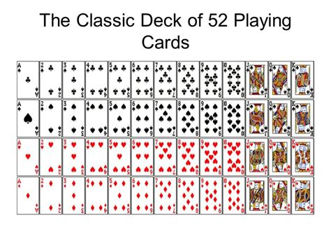 how to make deck of cards intro to probability ppt