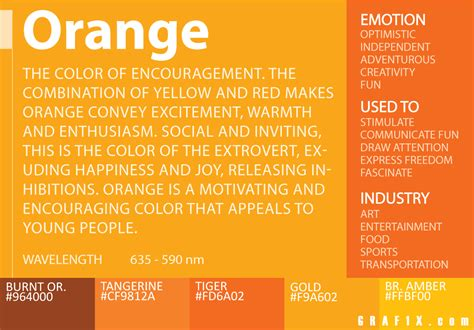 orange and color color meaning and psychology of blue green yellow