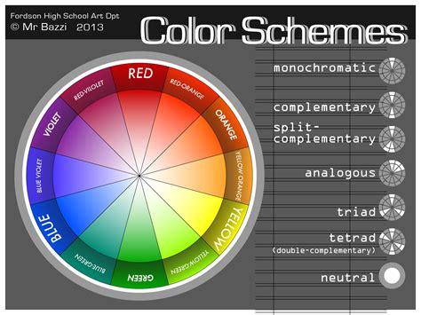 color wheel schemes color schemes bazzi