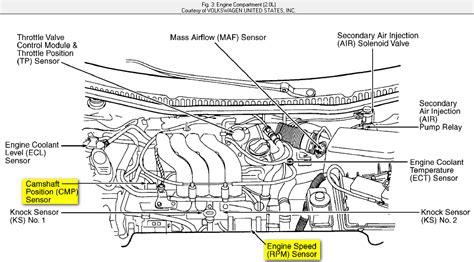2002 chevy impala m air flow sensor diagram parts auto