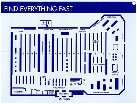 grocery store floor plan all lost in the supermarket limn