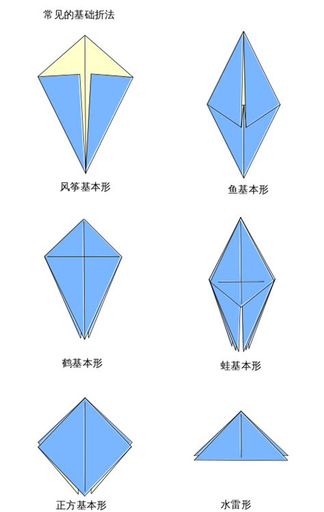 origami wiki file origami bases zh hans svg wikimedia commons