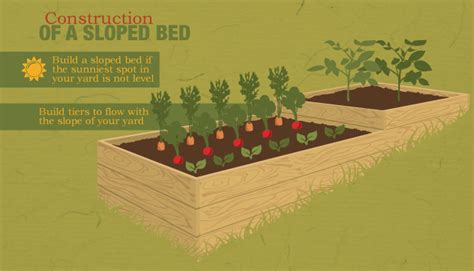 Sloped Lot House Plans a guide to building raised gardening beds fix com
