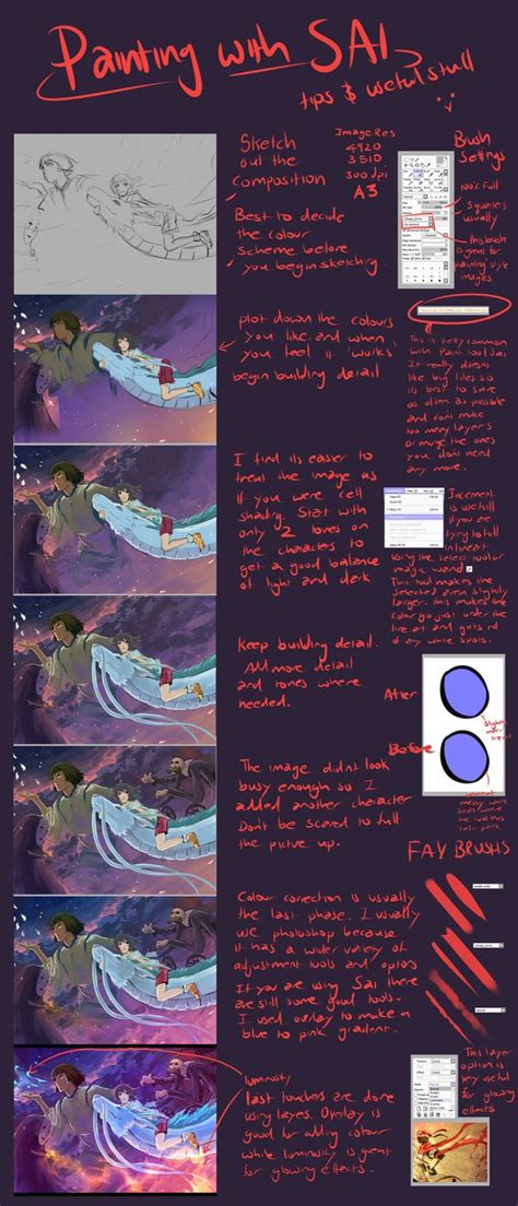 paint tool sai drawing tips painting and paint tool sai tips by moni158 on deviantart