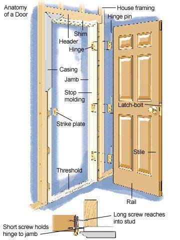 exterior door jamb repair best 25 door jamb ideas on ian door