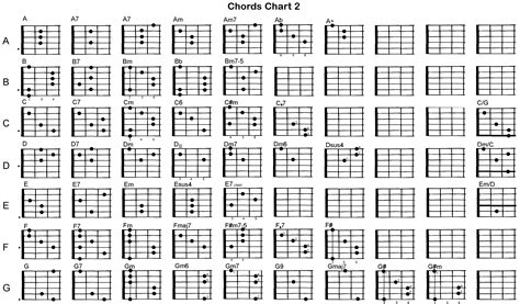 picture book chords classical guitar affairs