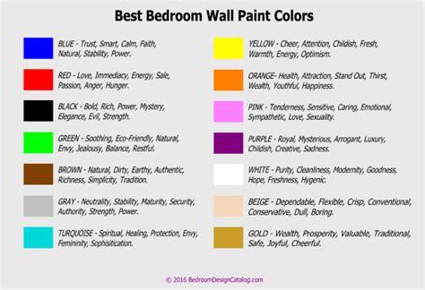 best paint colors for bedroom walls best bedroom wall paint colors