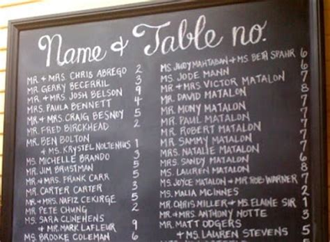diy chalkboard seating chart tips ideas for diy seating chart weddingbee