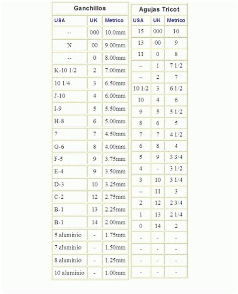 us size 1 knitting needle conversion top 25 ideas about conversion charts on yarns