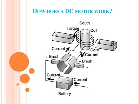 How Does An Electric Motor Work by How Does An Electric Motor Work Pictures To Pin On