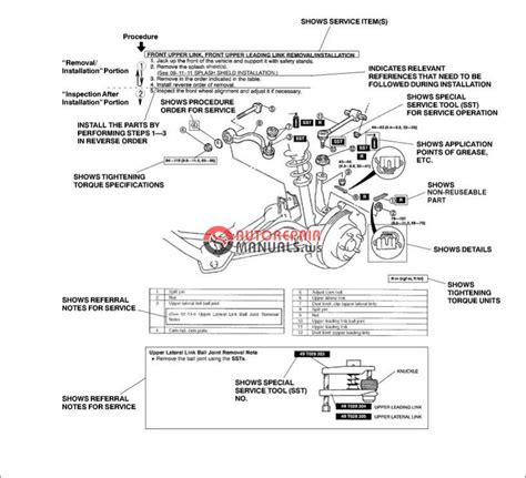 service manual free download 2004 mazda rx 8 repair manual service manual pdf 2008 mazda rx