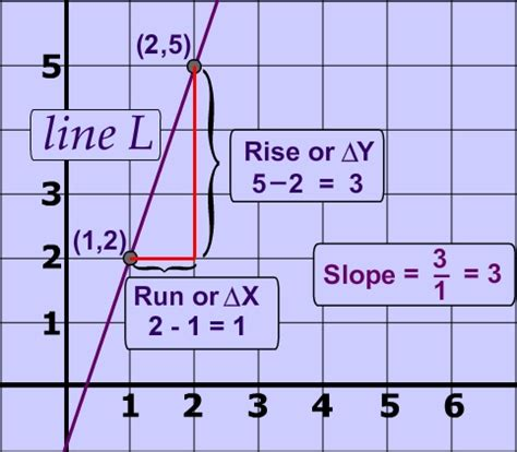 the slope how football players teachers and math can help us