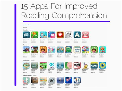 apps to read literacy and learning apps for reading comprehension