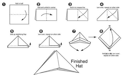 how to make an origami hat step by step how to origami need help with origami